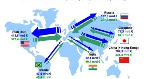 Import_Export_UE